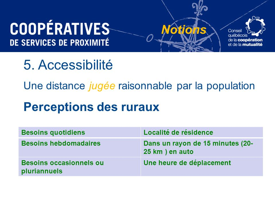 5. Accessibilité Notions Perceptions des ruraux