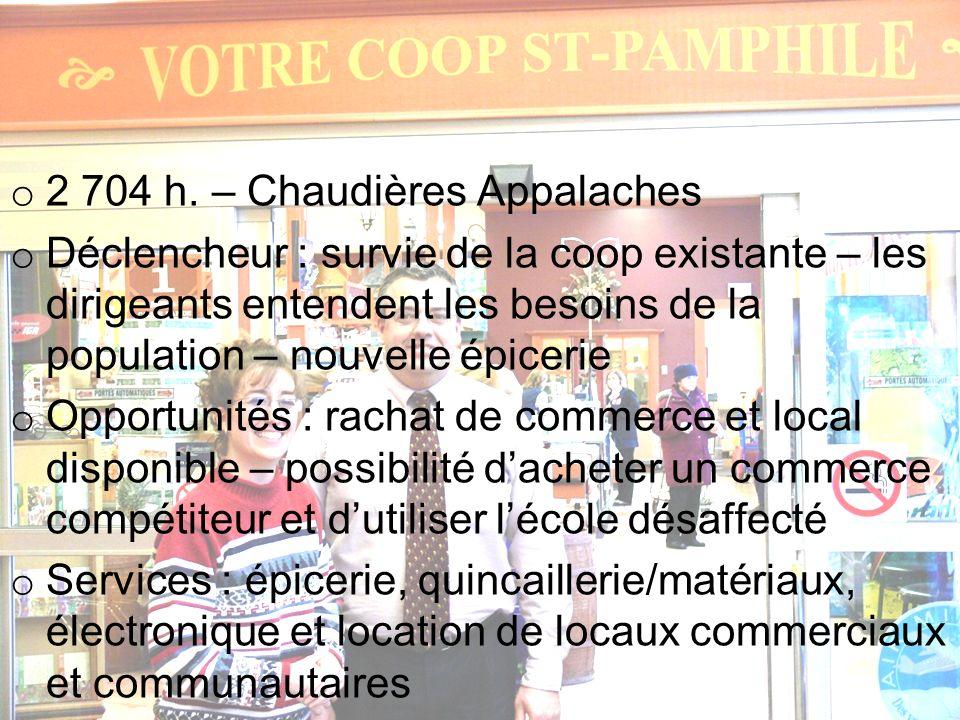 2 704 h. – Chaudières Appalaches