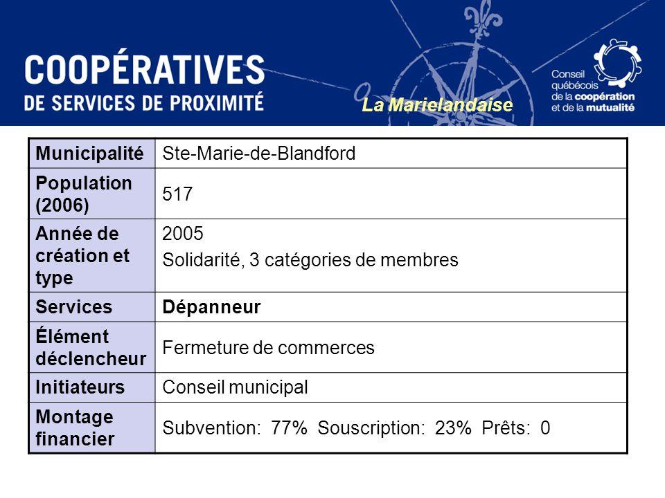 La Marielandaise Municipalité. Ste-Marie-de-Blandford. Population (2006) 517. Année de création et type.