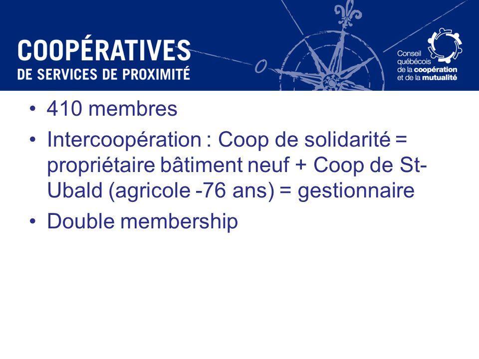 410 membres Intercoopération : Coop de solidarité = propriétaire bâtiment neuf + Coop de St-Ubald (agricole -76 ans) = gestionnaire.