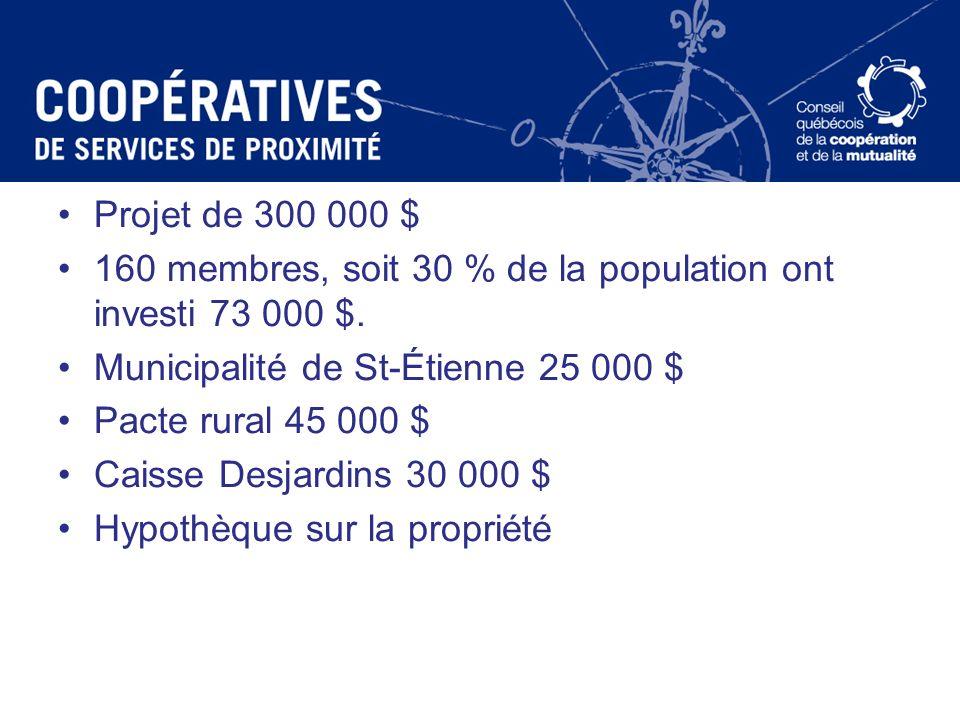 Projet de 300 000 $ 160 membres, soit 30 % de la population ont investi 73 000 $. Municipalité de St-Étienne 25 000 $