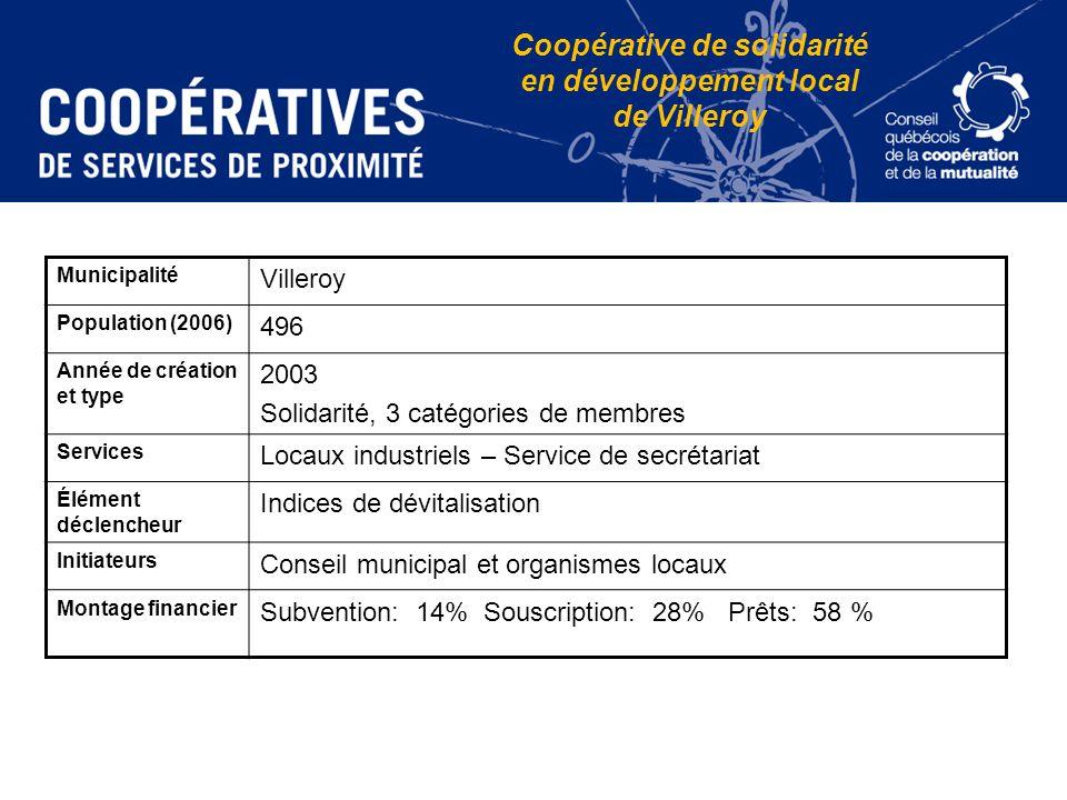 Coopérative de solidarité en développement local de Villeroy