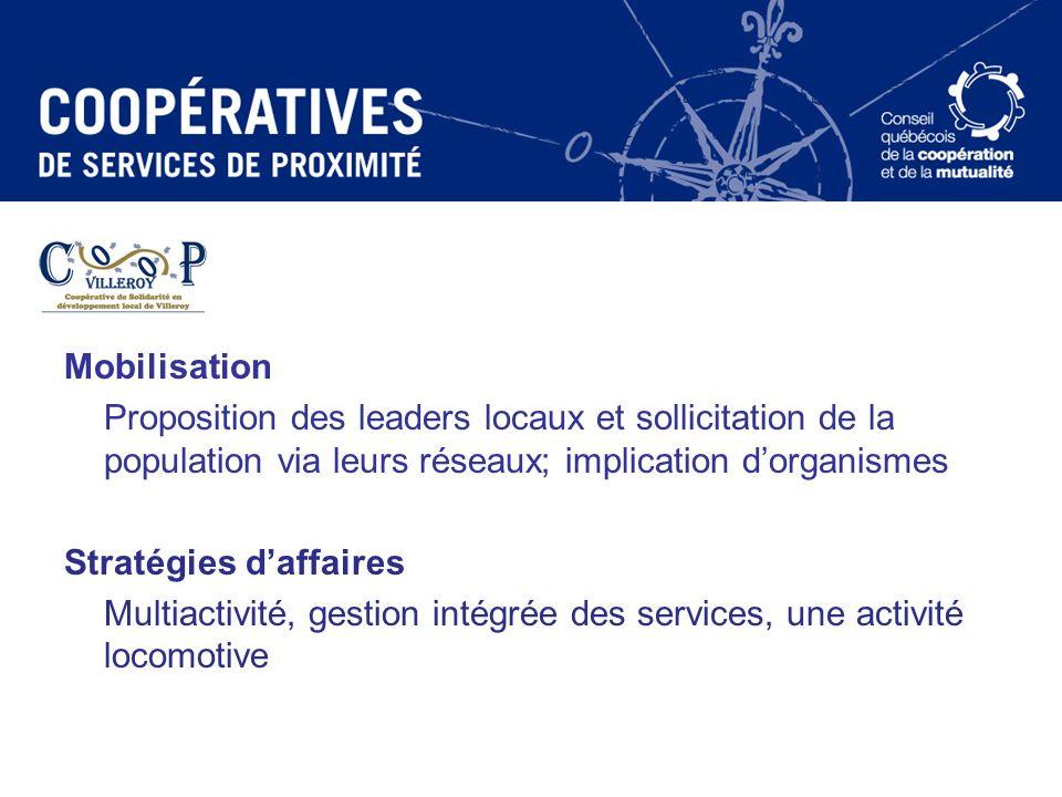 Mobilisation Proposition des leaders locaux et sollicitation de la population via leurs réseaux; implication d'organismes.