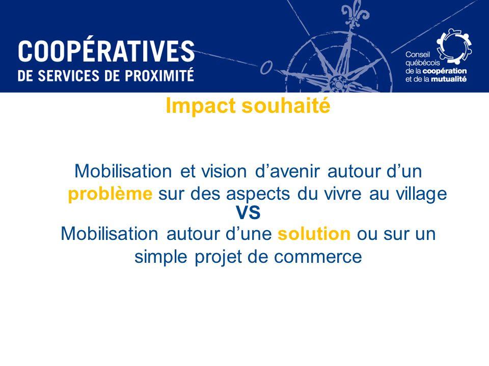 Impact souhaité Mobilisation et vision d'avenir autour d'un problème sur des aspects du vivre au village.