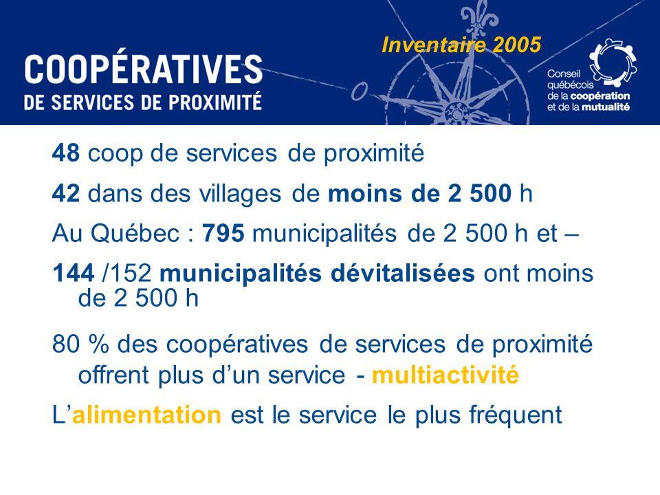 48 coop de services de proximité