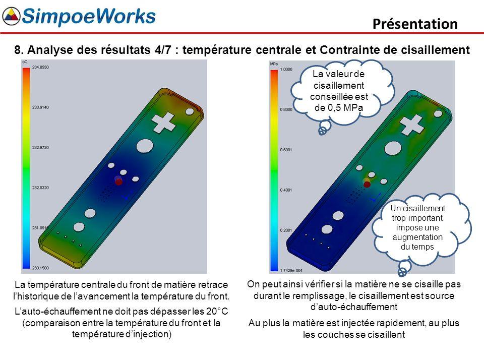 Présentation 8. Analyse des résultats 4/7 : température centrale et Contrainte de cisaillement. La valeur de cisaillement conseillée est de 0,5 MPa.