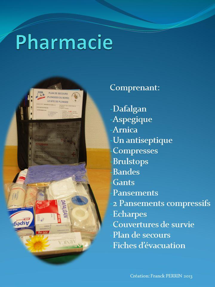 Pharmacie Comprenant: Dafalgan Aspegique Arnica Un antiseptique
