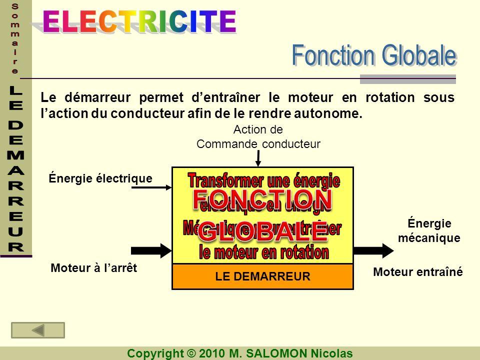 FONCTION GLOBALE Fonction Globale Transformer une énergie