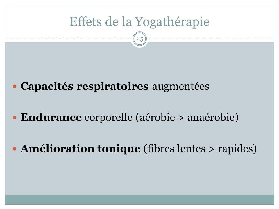 Effets de la Yogathérapie