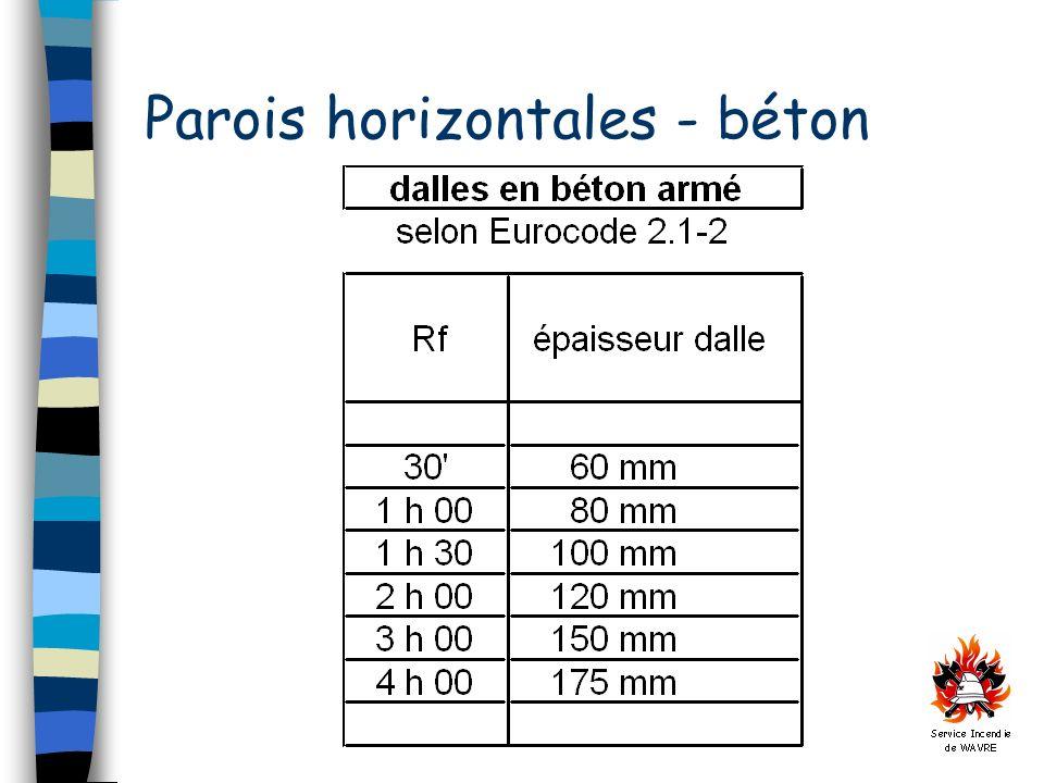 Parois horizontales - béton