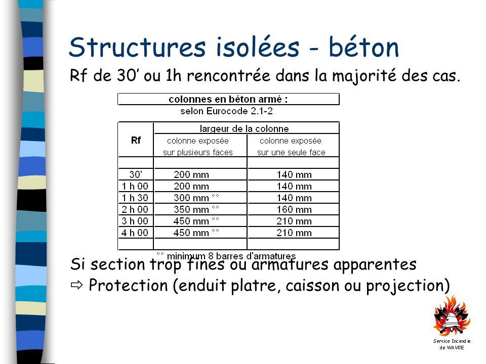 Structures isolées - béton