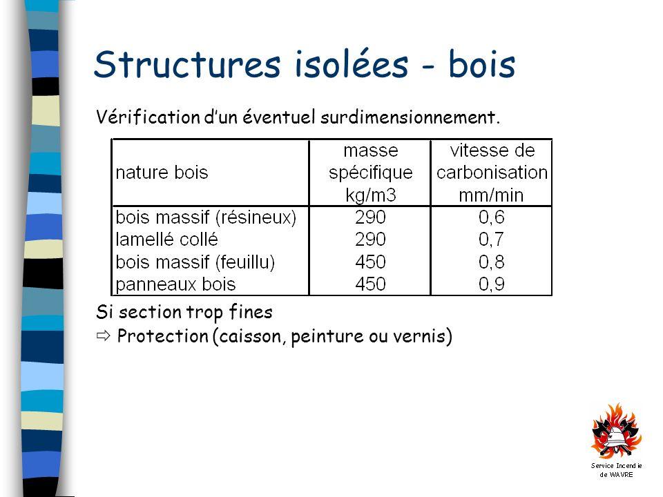 Structures isolées - bois