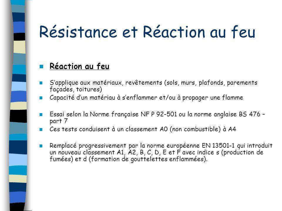 Résistance et Réaction au feu