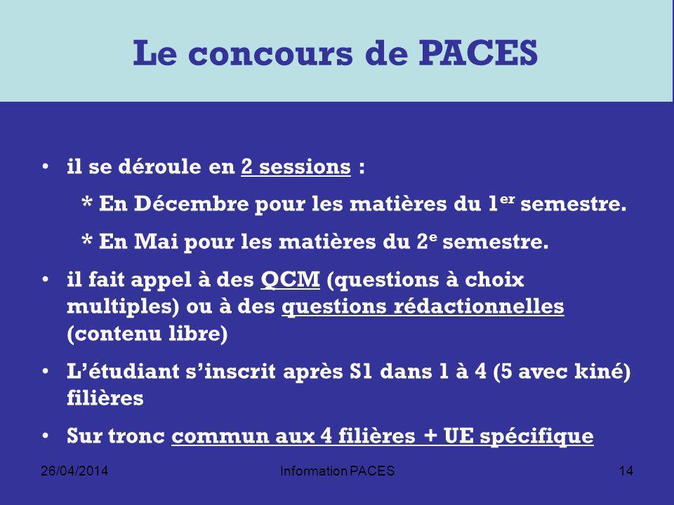 Le concours de PACES il se déroule en 2 sessions :