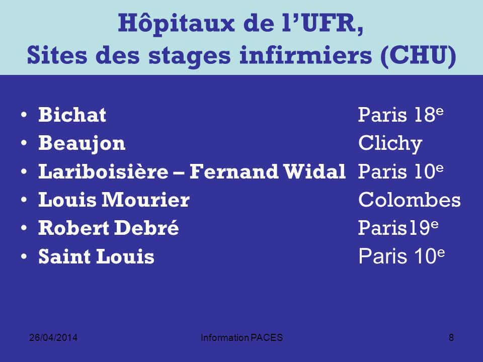 Hôpitaux de l'UFR, Sites des stages infirmiers (CHU)