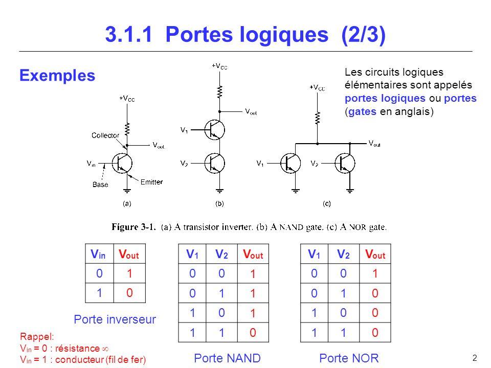3.1.1 Portes logiques (2/3) Exemples Vin Vout 1 V1 V2 Vout 1 V1 V2