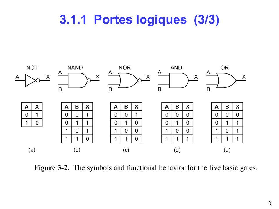 3.1.1 Portes logiques (3/3) nfnfdnfnfn