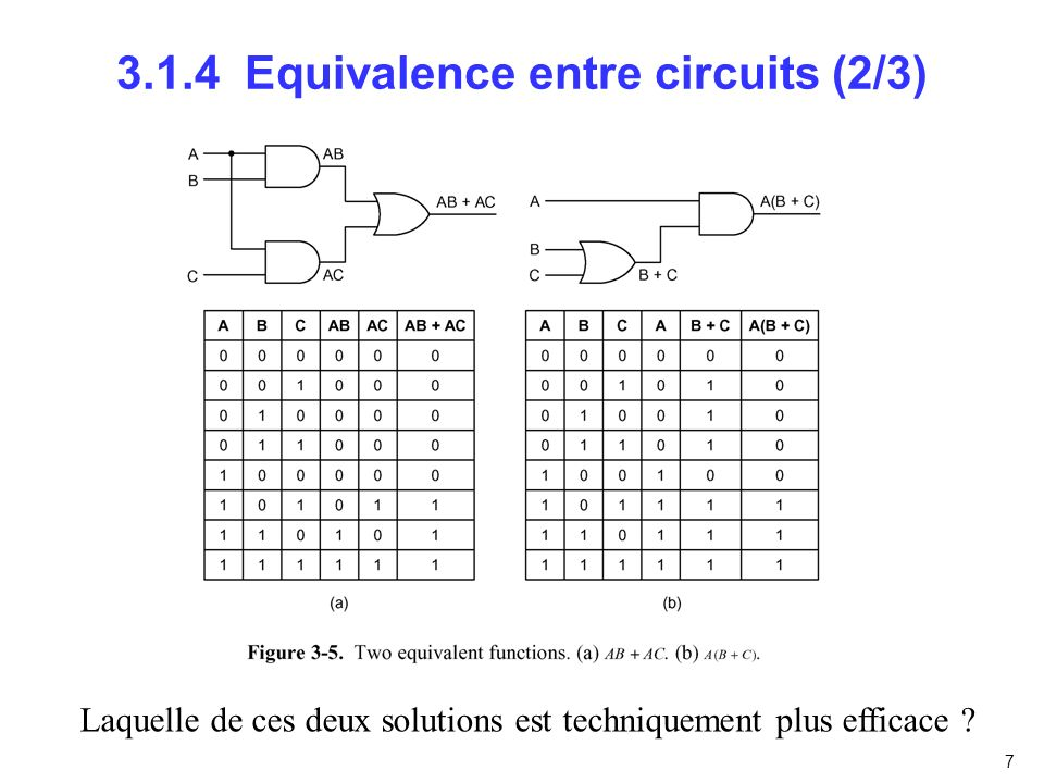 3.1.4 Equivalence entre circuits (2/3)