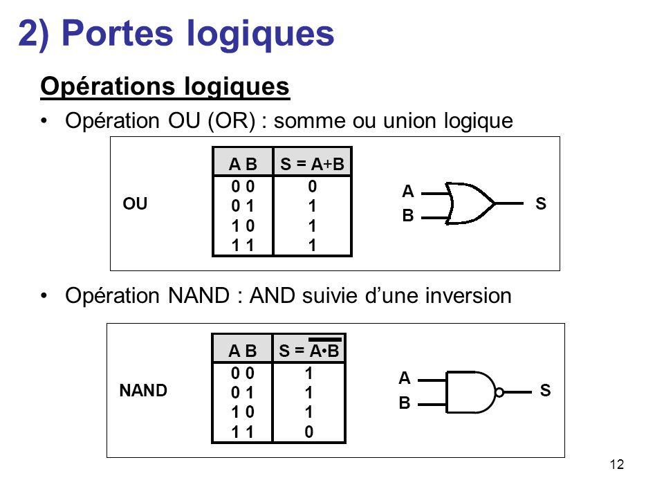 2) Portes logiques Opérations logiques