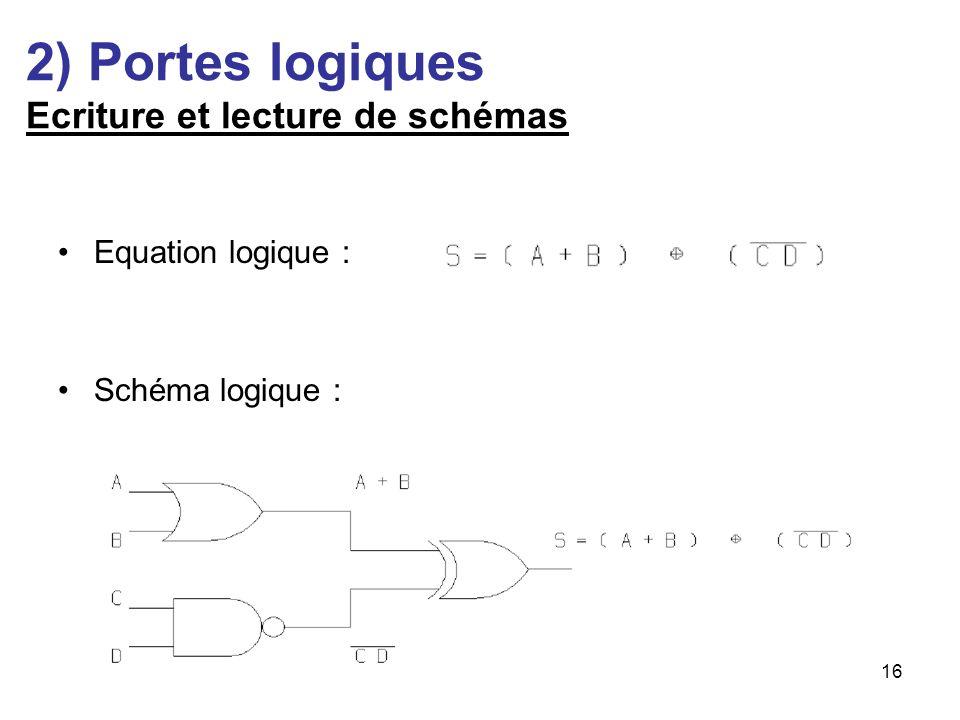 2) Portes logiques Ecriture et lecture de schémas
