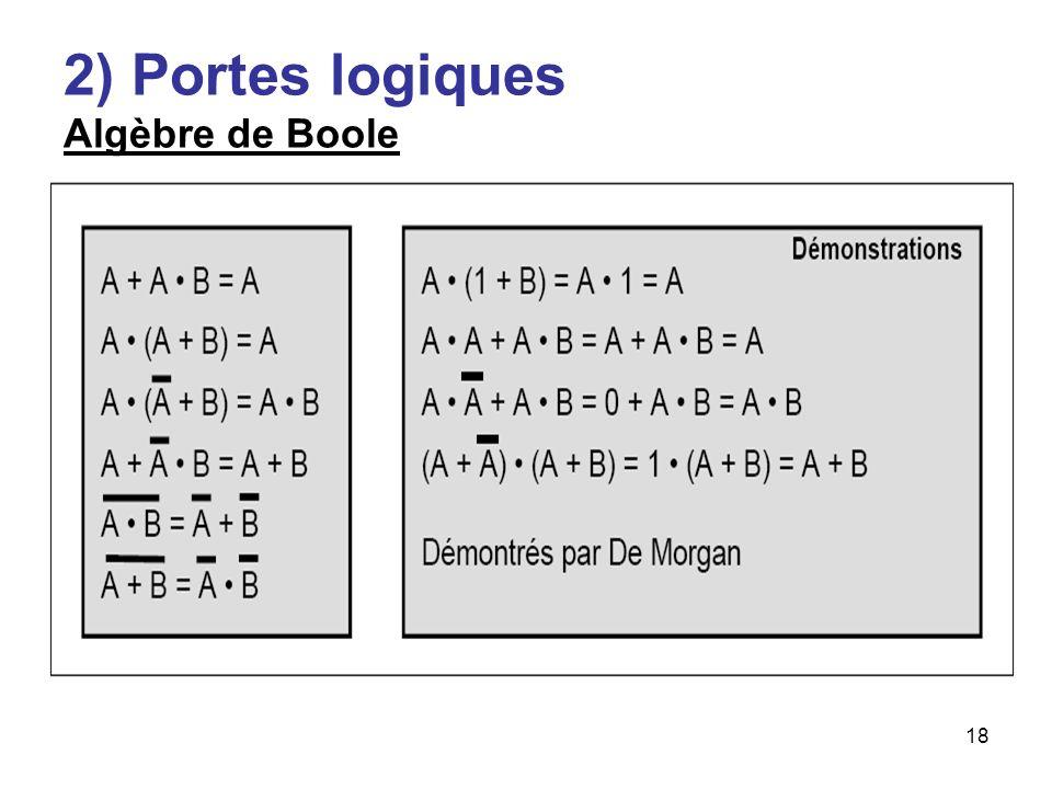 2) Portes logiques Algèbre de Boole
