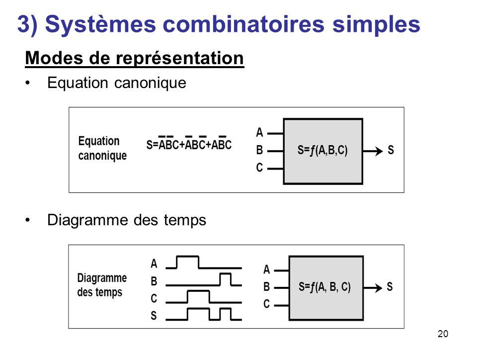3) Systèmes combinatoires simples