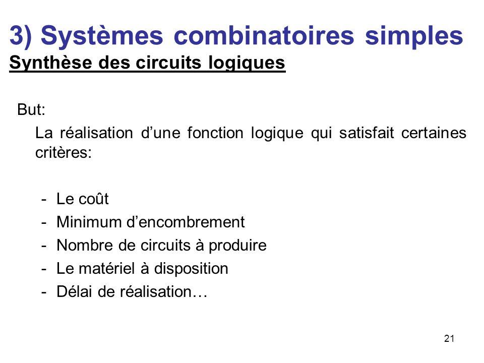 3) Systèmes combinatoires simples Synthèse des circuits logiques