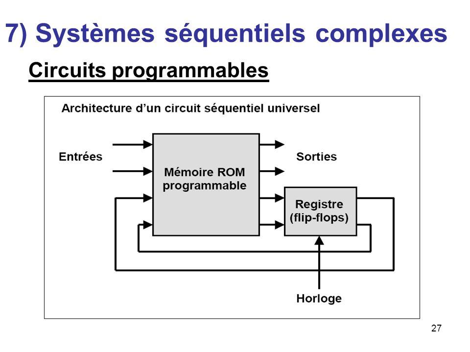 7) Systèmes séquentiels complexes