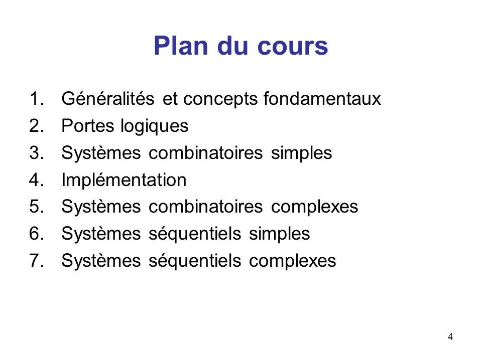 Plan du cours Généralités et concepts fondamentaux Portes logiques