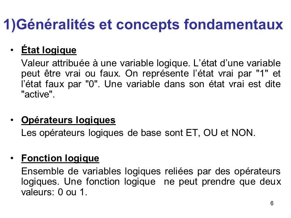1)Généralités et concepts fondamentaux
