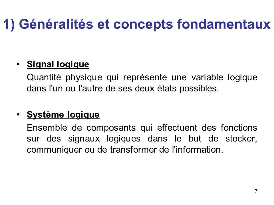 1) Généralités et concepts fondamentaux