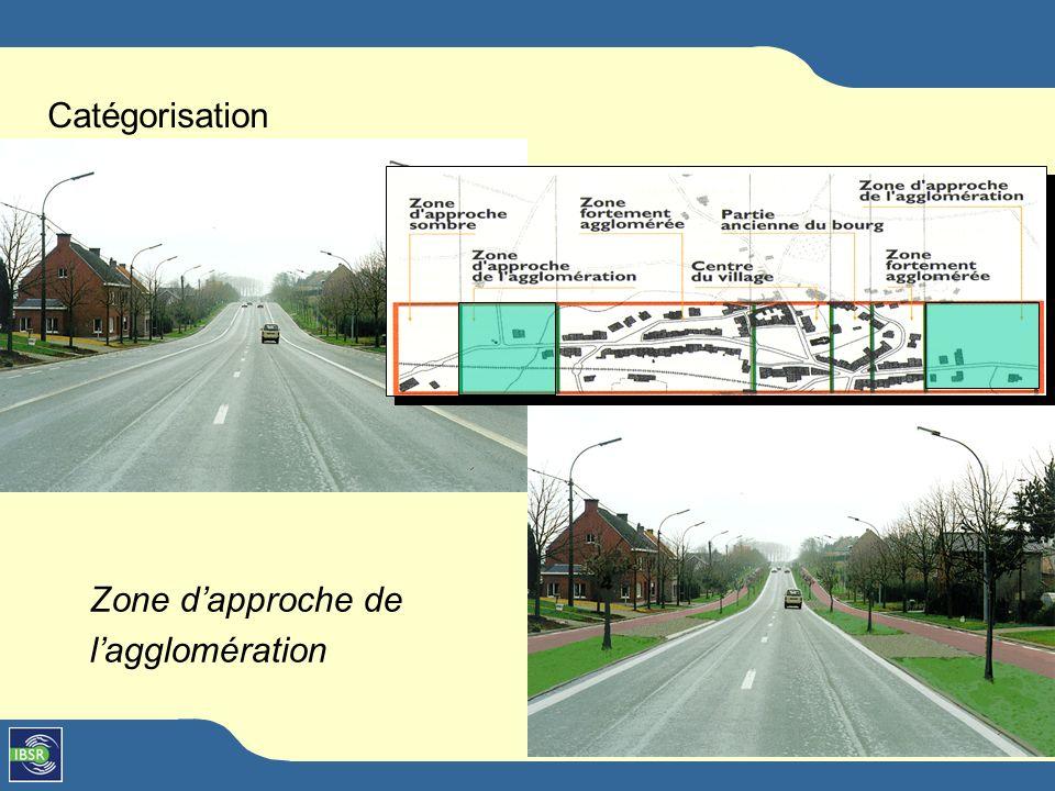 Catégorisation Zone d'approche de l'agglomération
