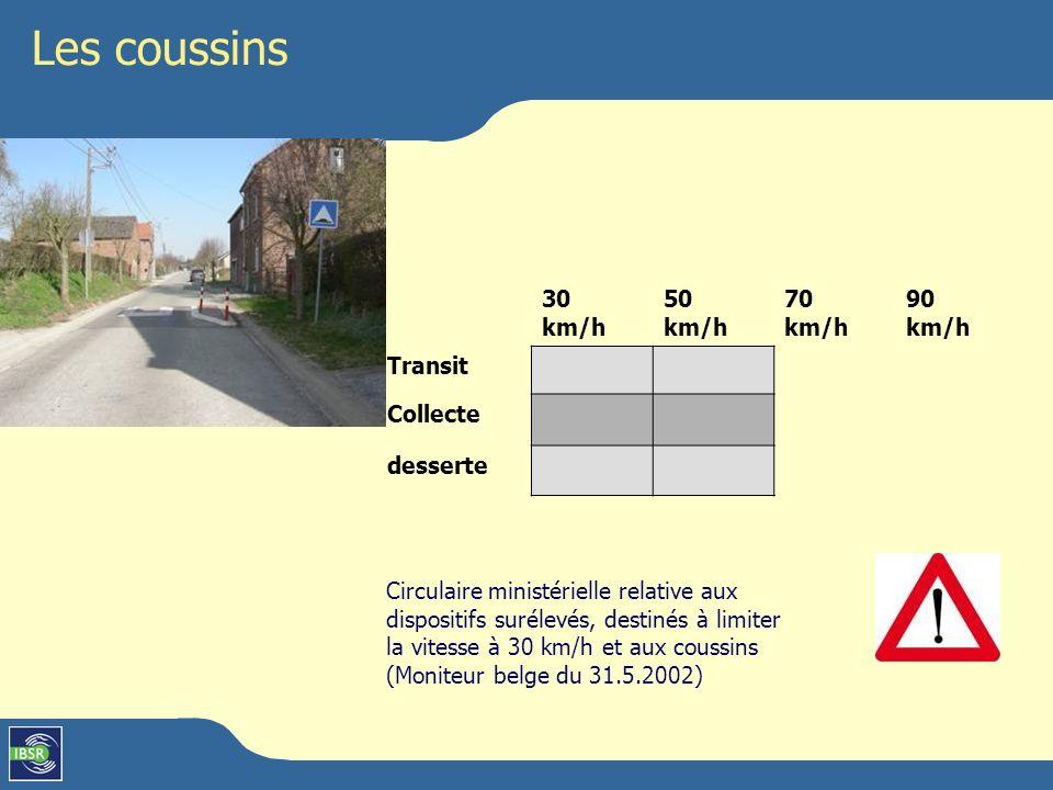 Les coussins 30 km/h 50 km/h 70 km/h 90 km/h Transit Collecte desserte