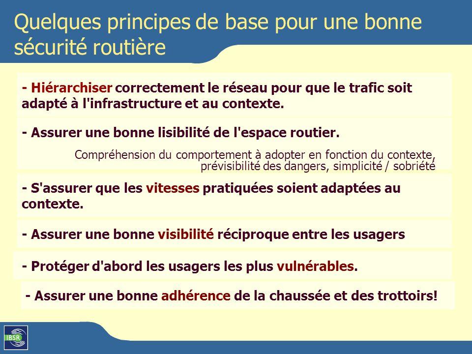 Quelques principes de base pour une bonne sécurité routière