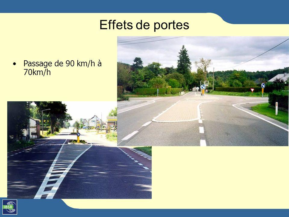 Effets de portes Passage de 90 km/h à 70km/h