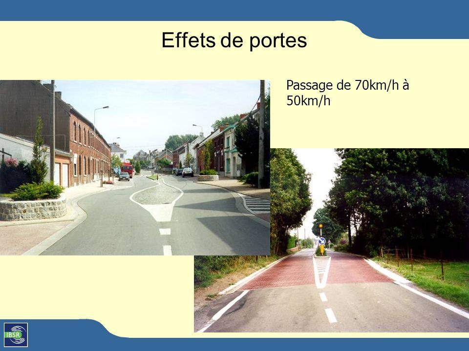 Effets de portes Passage de 70km/h à 50km/h