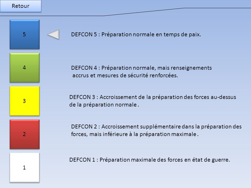 Retour 5. DEFCON 5 : Préparation normale en temps de paix. 4. DEFCON 4 : Préparation normale, mais renseignements.