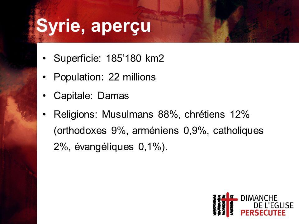 Syrie, aperçu Superficie: 185'180 km2 Population: 22 millions