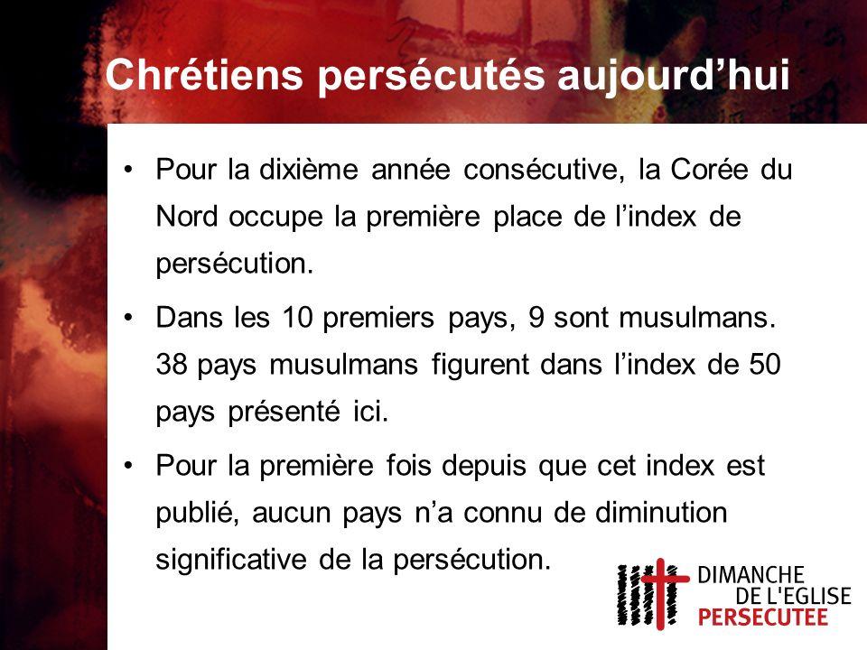 Chrétiens persécutés aujourd'hui