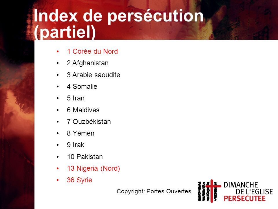 Index de persécution (partiel)