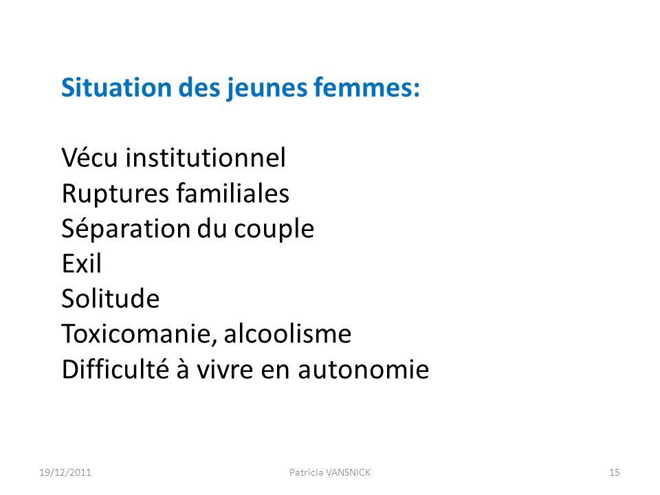 Situation des jeunes femmes: Vécu institutionnel Ruptures familiales