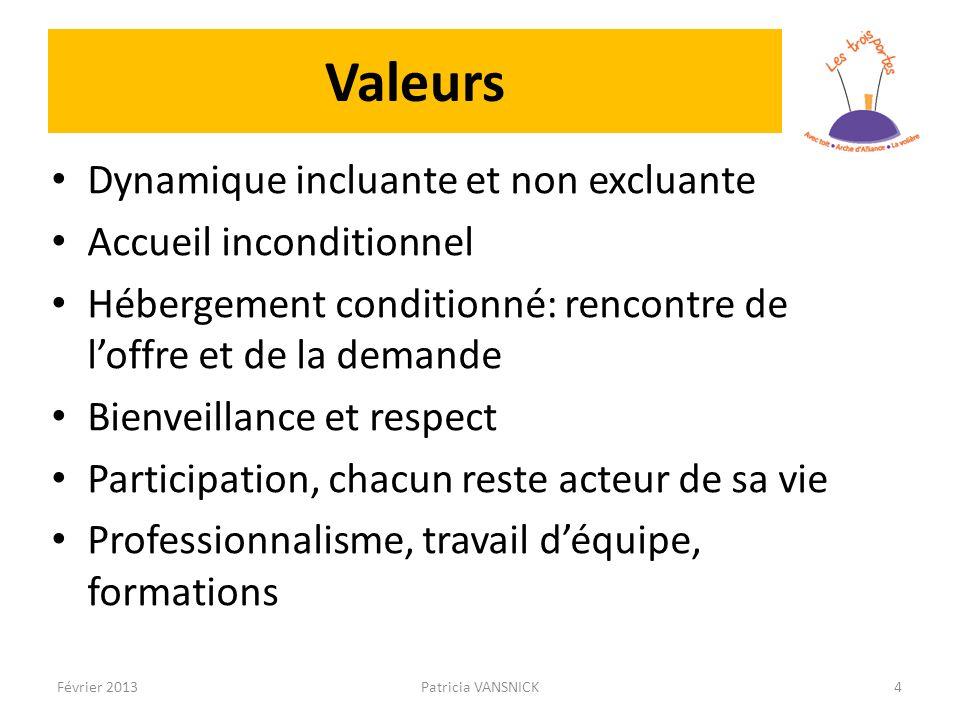 Valeurs Dynamique incluante et non excluante Accueil inconditionnel