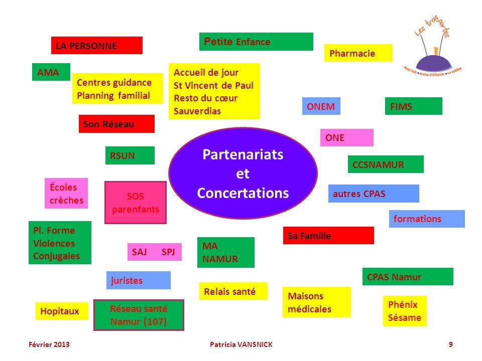 Partenariats et Concertations