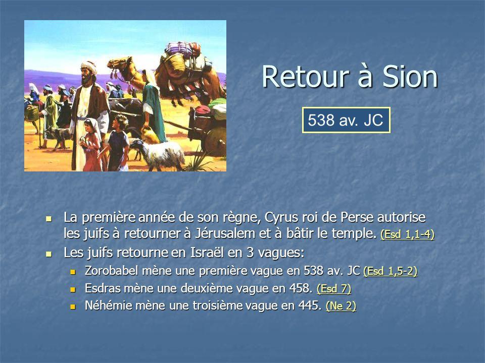 Retour à Sion 538 av. JC.