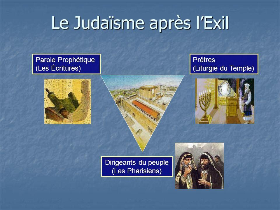 Le Judaïsme après l'Exil