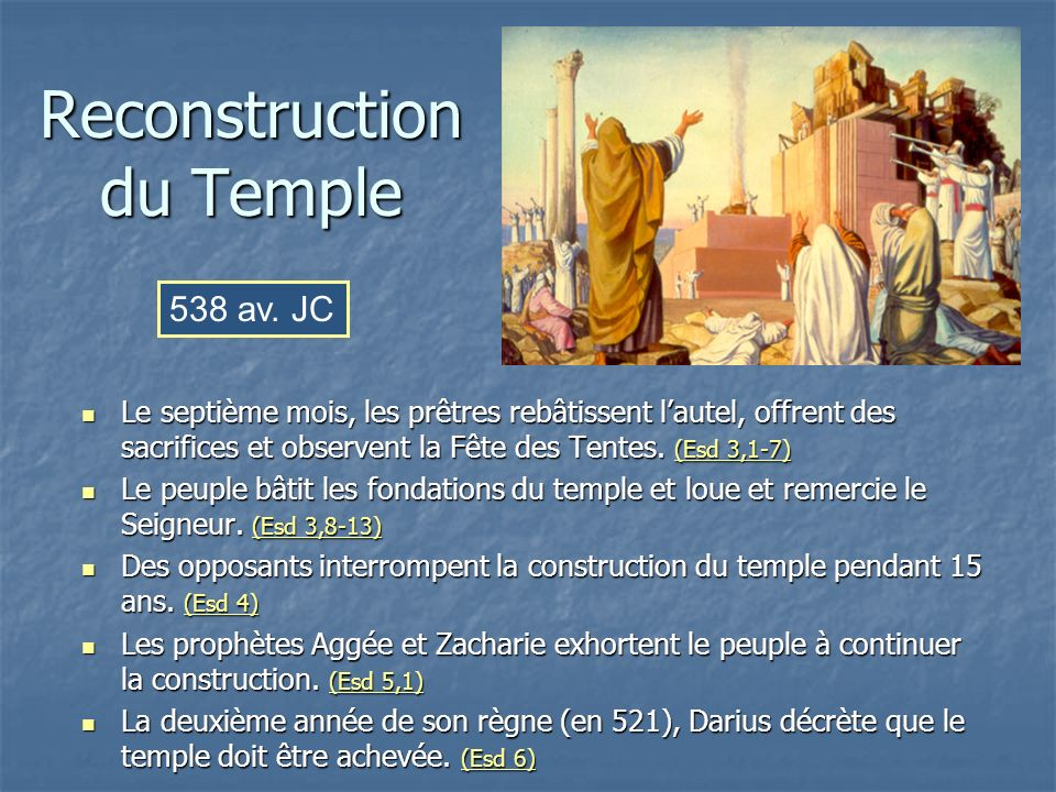 Reconstruction du Temple