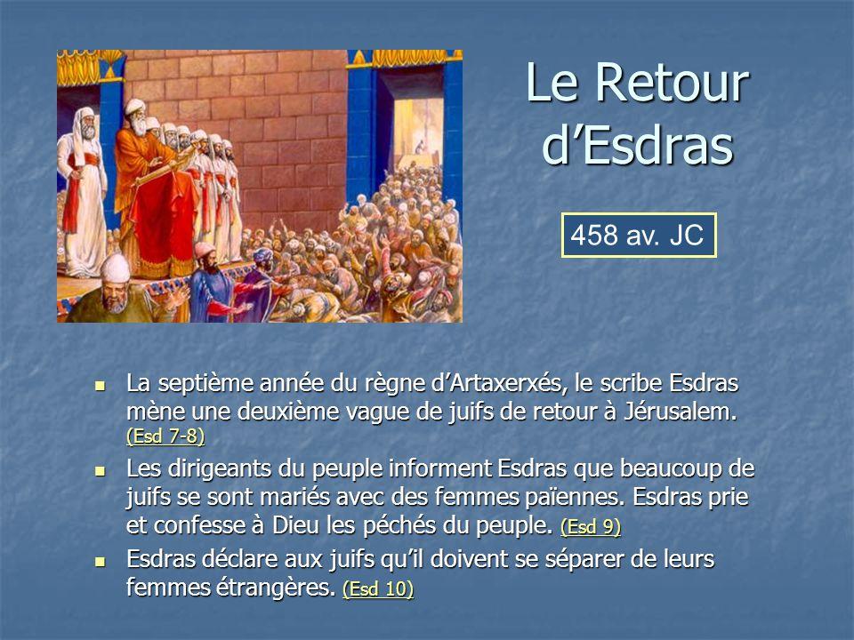 Le Retour d'Esdras 458 av. JC