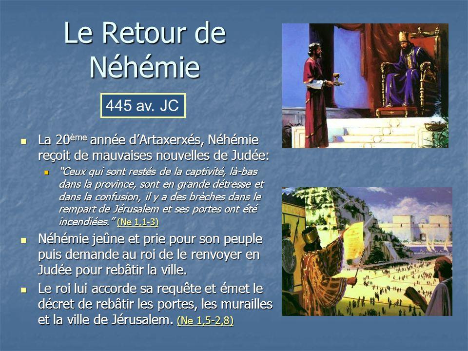 Le Retour de Néhémie 445 av. JC