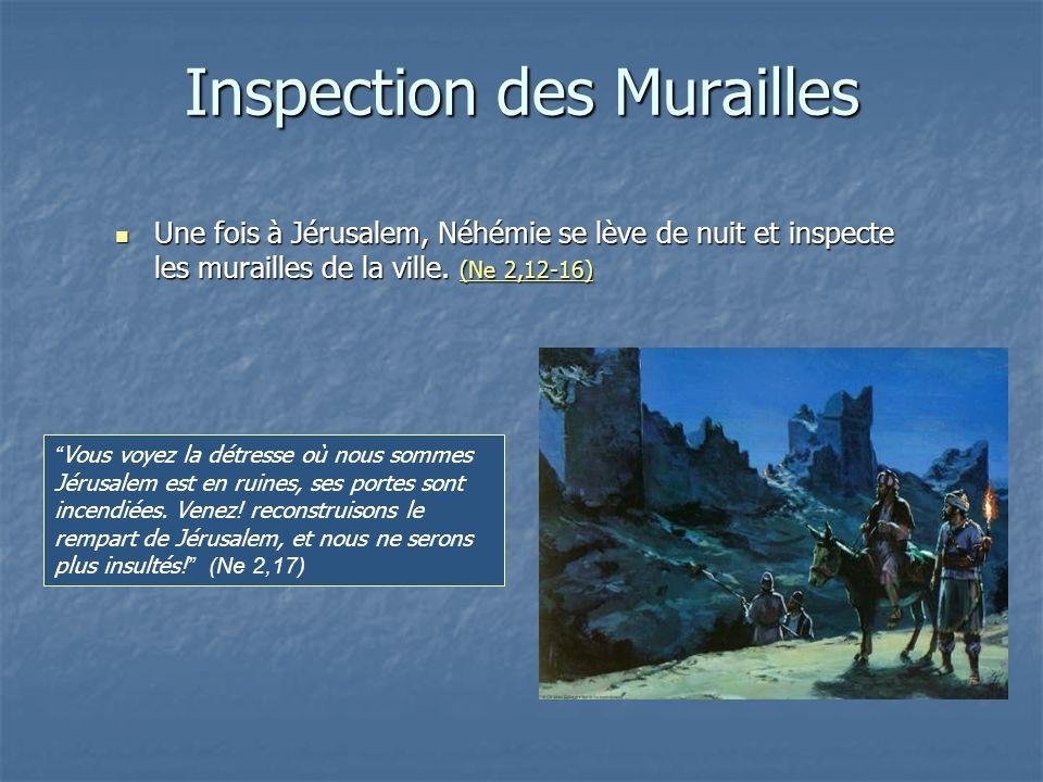 Inspection des Murailles
