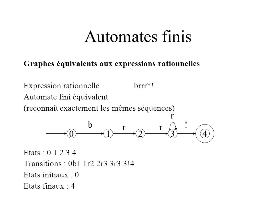 Automates finis Graphes équivalents aux expressions rationnelles. Expression rationnelle brrr*! Automate fini équivalent.